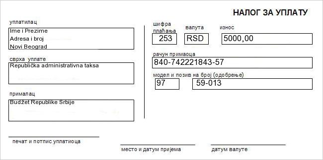 Primer uplatnice - šifre opština sa kontrolnim brojem